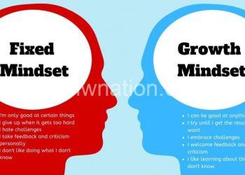 mindset | The Nation Online