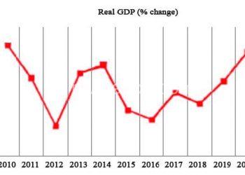economy | The Nation Online