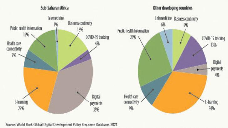 Digitisation key to economy | The Nation Online